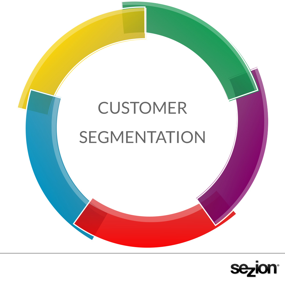 Infographic: Customer Segmentation